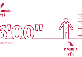 Screenshot of an animation explaining the concept of measuring dispersion
