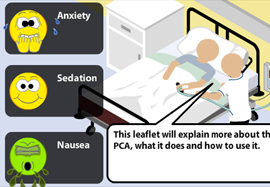 Screenshot from the Virtual Pain Manager simulation showing a hospital patient in bed